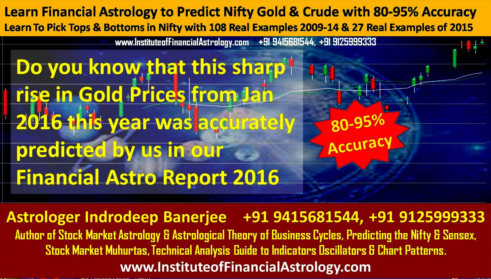Birth Chart Analysis Institute Of Financial Astrology